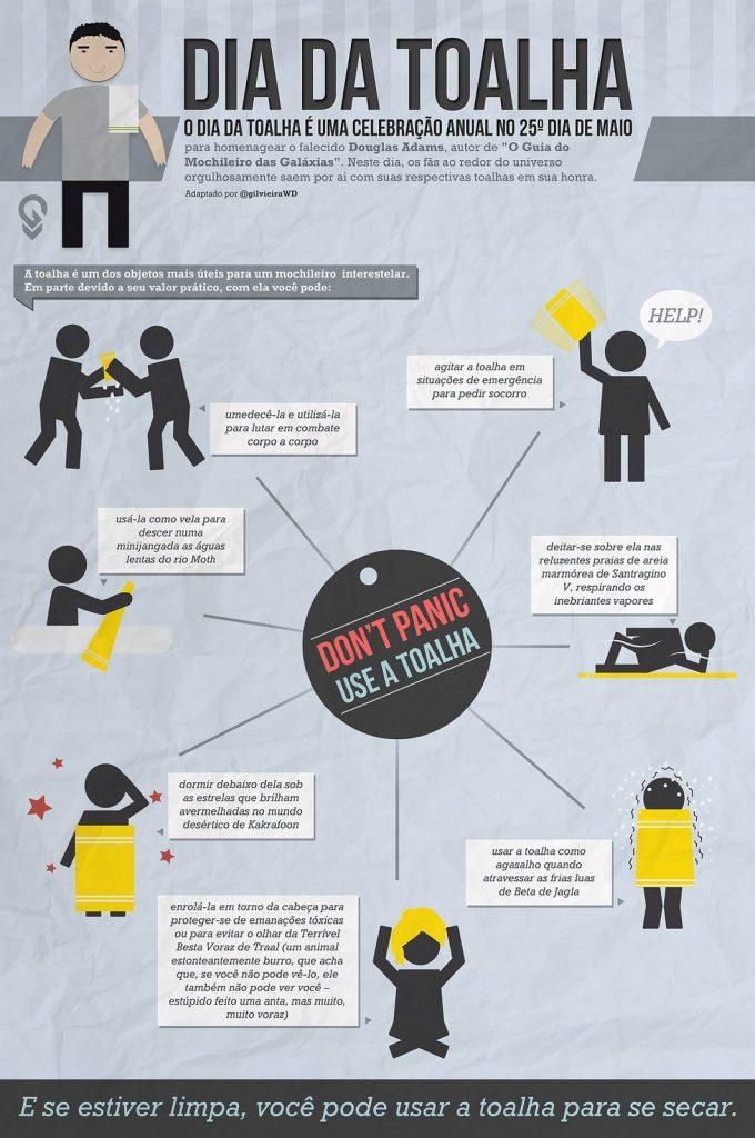 Dia do Orgulho Nerd: Infográfico com os diferentes usos da toalha descritos por Adams em seus livros